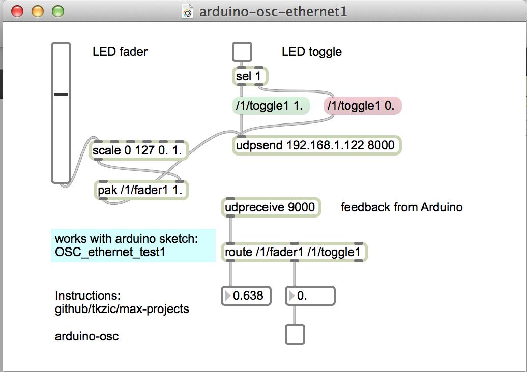 DMX Library for Arduino download SourceForgenet