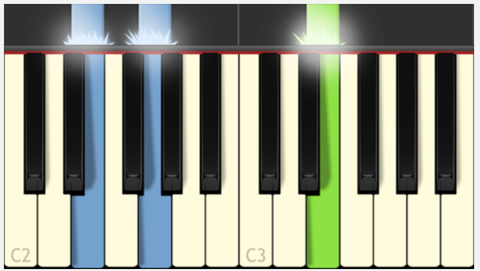 Synthesia мануал